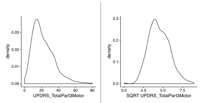 JMI - The Importance of Nonlinear Transformations Use in