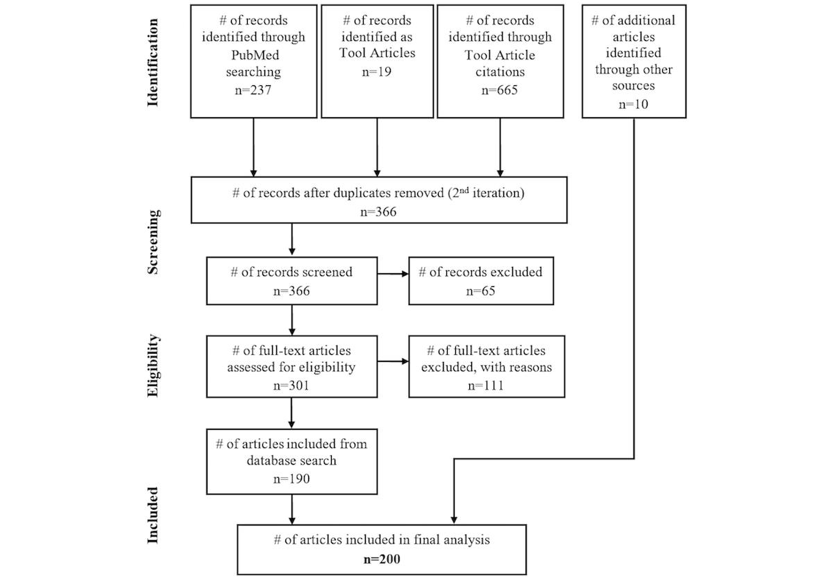 JMI - Three-Dimensional Portable Document Format (3D PDF) in